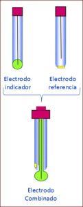 electrodo combinado